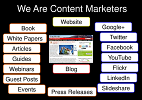Blog as centerpiece of content marketing - TopRank Online Marketing